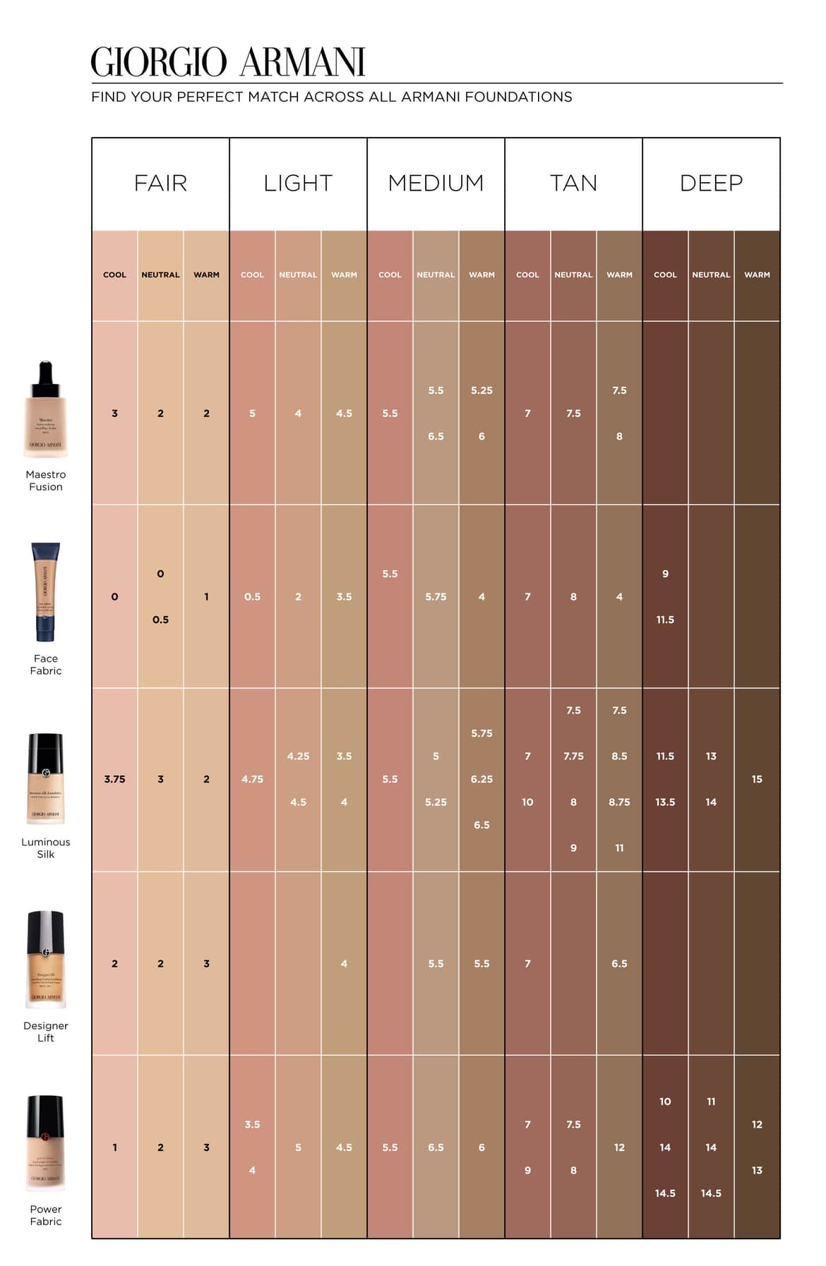 546811ed b533 4f8c 9809 b96d32bdec7c - Top 5 Most Popular Foundations of 2020 for All Skin Types